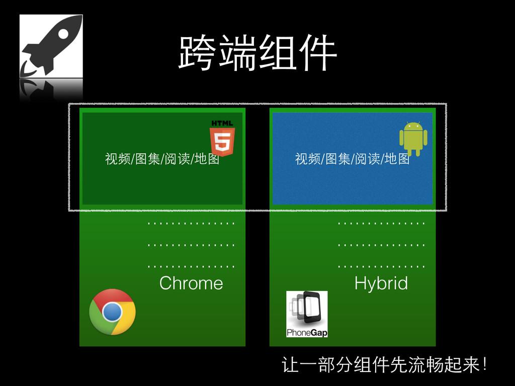 跨端组件 视频/图集/阅读/地图 …………… …………… …………… Chrome 视频/图集...