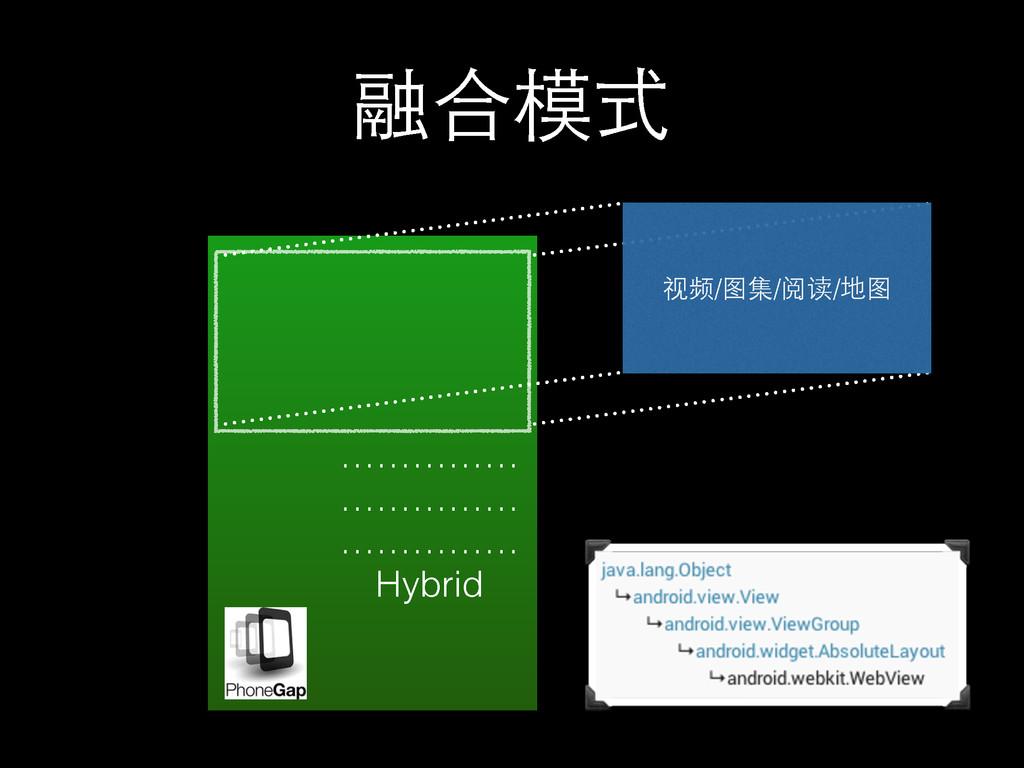 …………… …………… …………… Hybrid 融合模式 视频/图集/阅读/地图