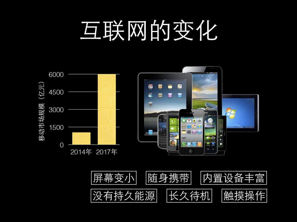 互联⺴⽹网的变化 屏幕变⼩小 移动市场规模(亿元) 0 1500 3000 4500 6000...
