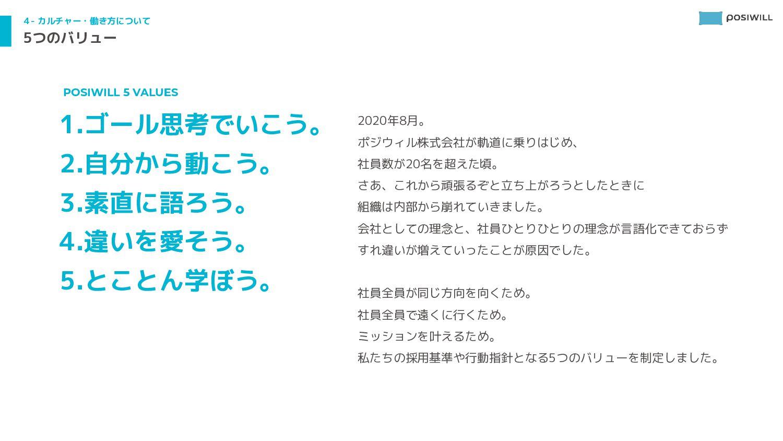3- カルチャー・働き方について メンバー紹介:齋藤あい ポジションに関係なくサービス向上にコ...