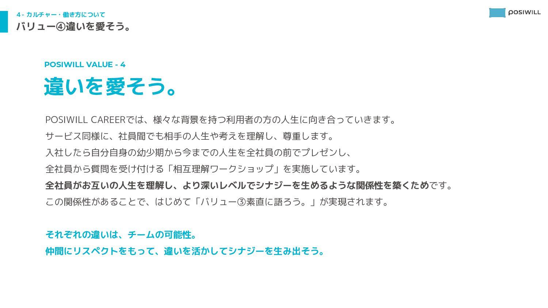 4- これからのポジウィル 叶えていく未来 FUTURE POSIWILL CAREERを提供...
