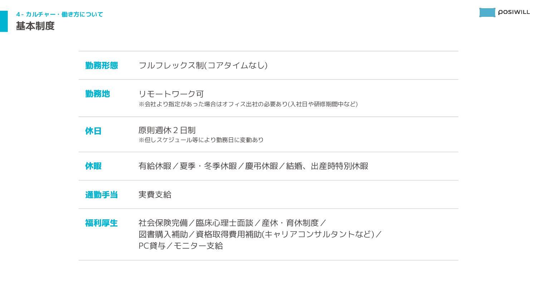 5- 職種紹介 キャリアパートナー キャリアパートナー 「POSIWILL CAREER」利用...