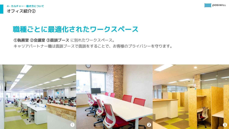 5- 職種紹介 CS(カスタマーサクセス) CS(カスタマーサクセス) 充実したサポートやサー...