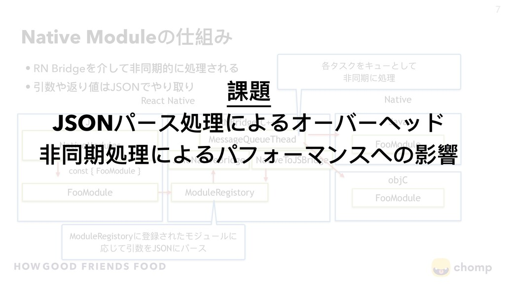 HOW GOOD FRIENDS FOOD Native Moduleの仕組み 7 RNBri...