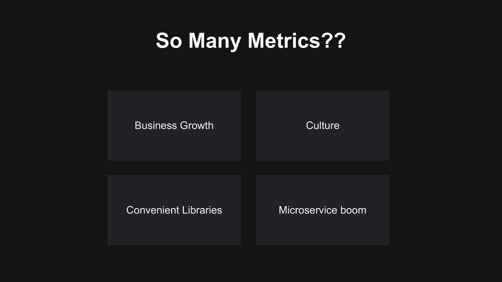 So Many Metrics?? Culture Microservice boom Con...