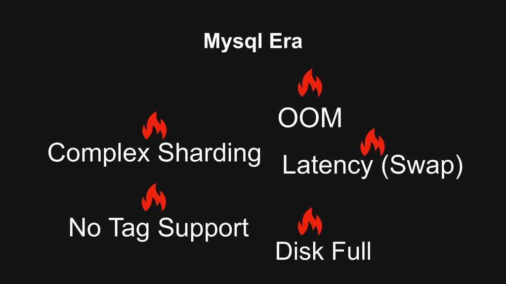 Mysql Era OOM Latency (Swap) Disk Full Complex ...