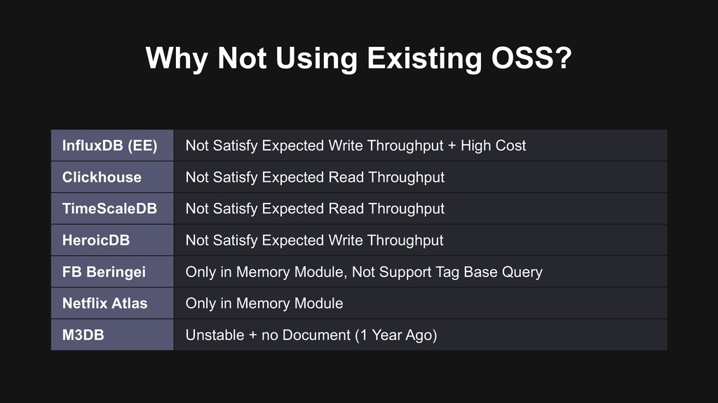 Why Not Using Existing OSS? InfluxDB (EE) Not S...