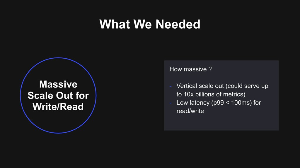 What We Needed Massive Scale Out for Write/Read...