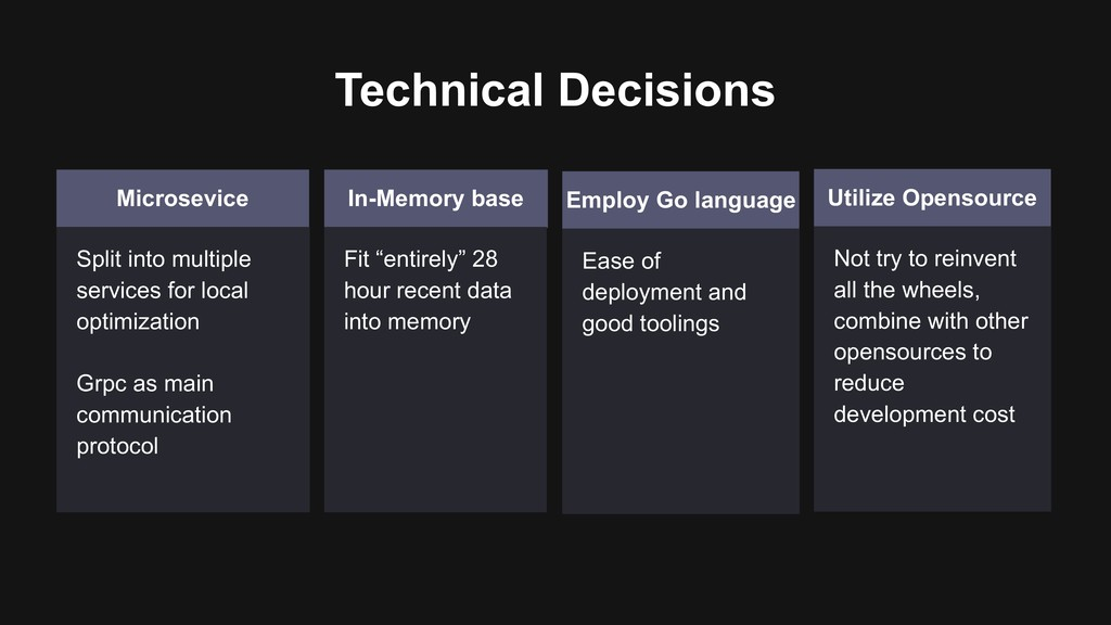 """Technical Decisions In-Memory base Fit """"entirel..."""
