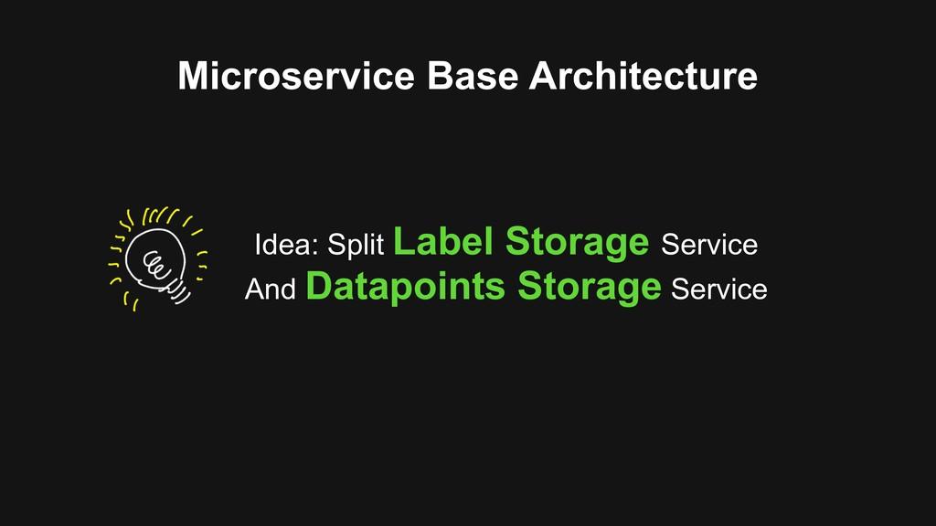 Microservice Base Architecture Idea: Split Labe...
