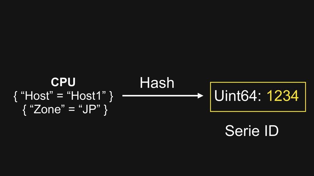 "CPU { ""Host"" = ""Host1"" } { ""Zone"" = ""JP"" } Hash..."