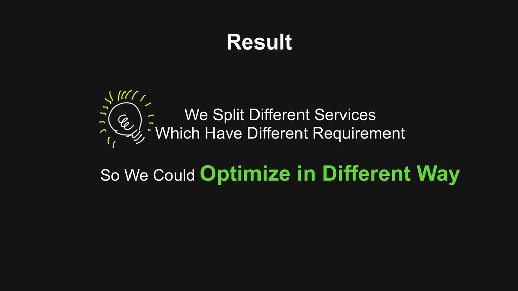 Result We Split Different Services Which Have D...