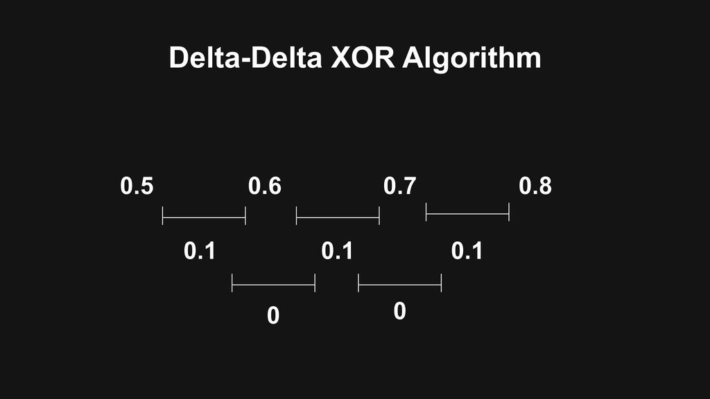 Delta-Delta XOR Algorithm 0.5 0.6 0.7 0.8 0.1 0...