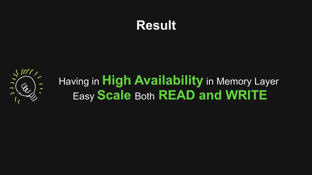 Result Having in High Availability in Memory La...