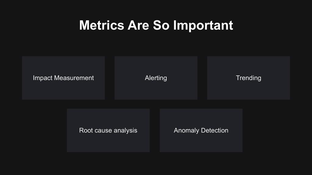 Metrics Are So Important Trending Alerting Anom...