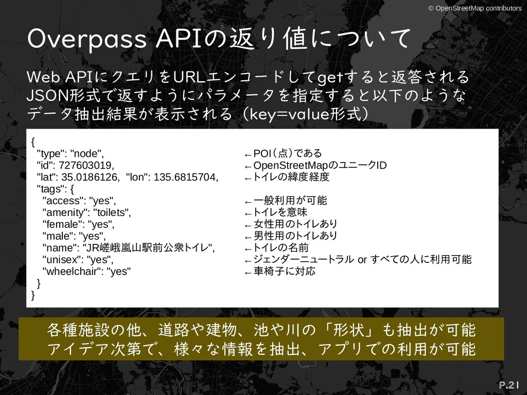 "© OpenStreetMap contributors { ""type"": ""node"", ..."