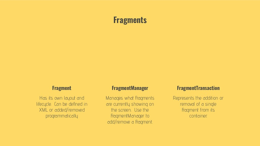 Fragment Has its own layout and lifecycle. Can ...