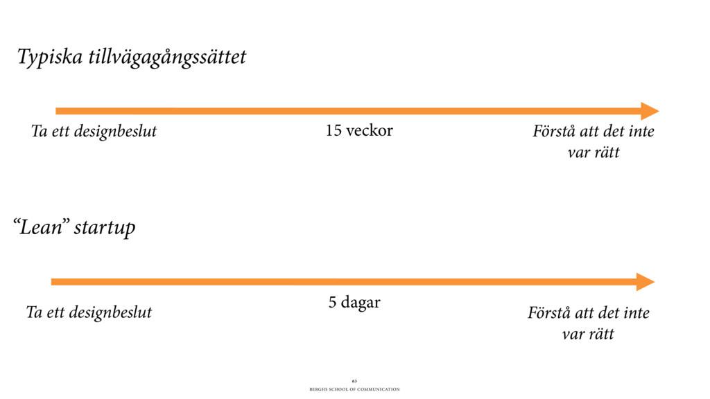 BERGHS SCHOOL OF COMMUNICATION Ta ett designbes...