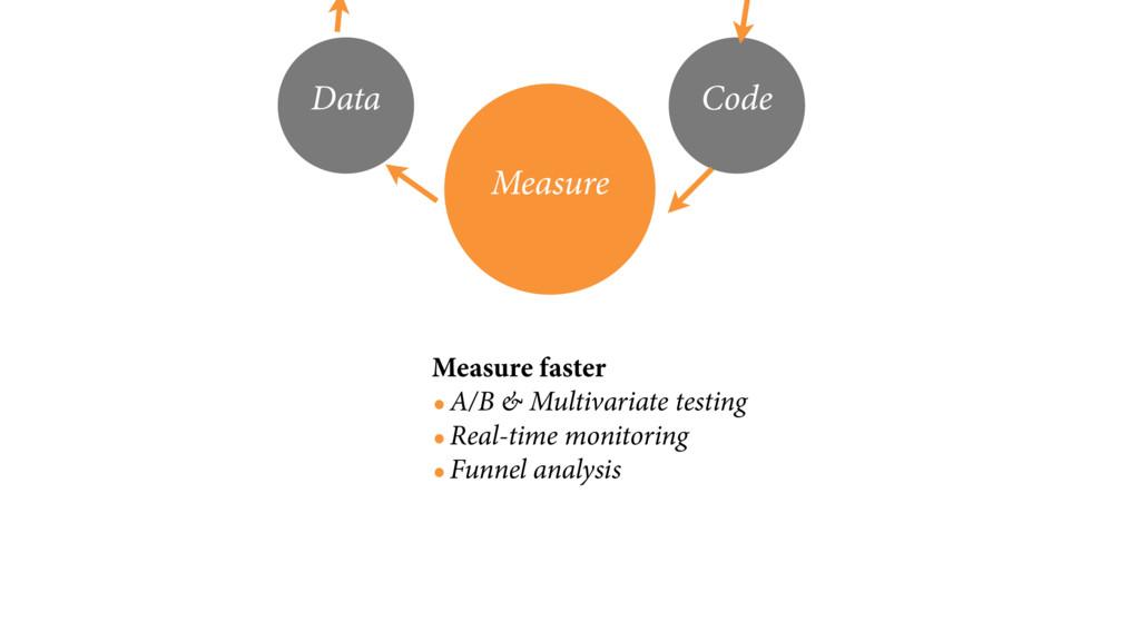 Measure faster •A/B & Multivariate testing •Rea...