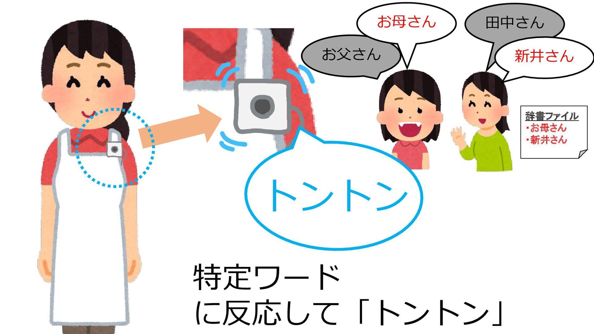 家電の制御 ロボットの制御 独自ウエイクワード ・Julius→サーボ→アクション ボタン J...