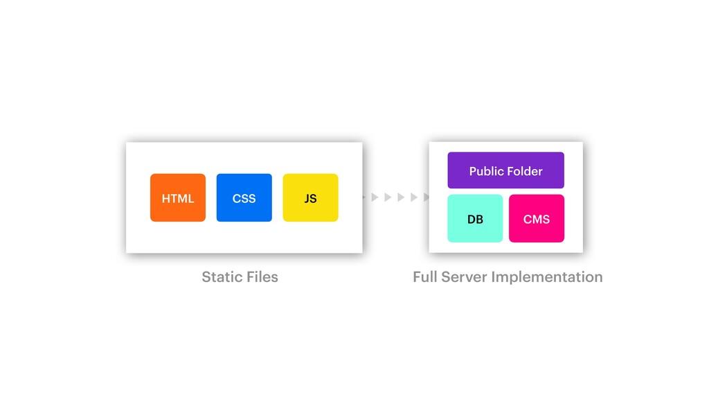 HTML JS CSS Static Files Full Server Implementa...