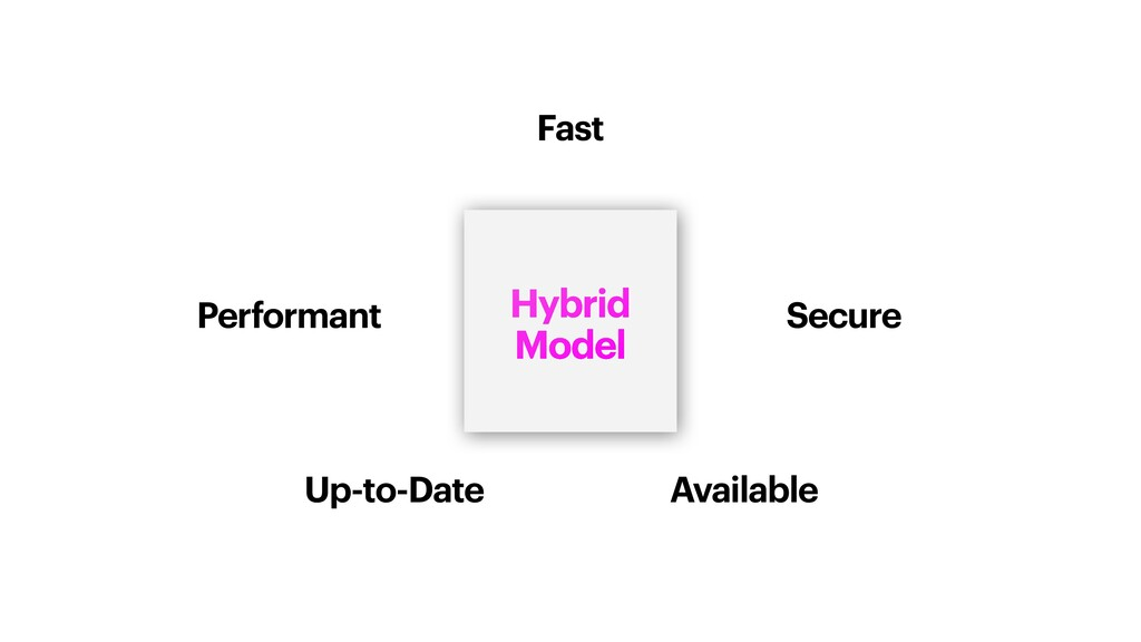 Hybrid   Model Secure Available Up-to-Date Perf...