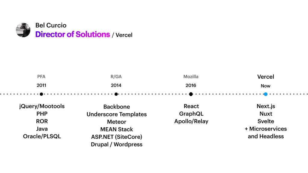 Director of Solutions Bel Curcio / Vercel PFA 2...