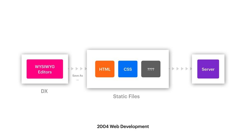 WYSIWYG   Editors HTML ???? CSS Server DX Stati...