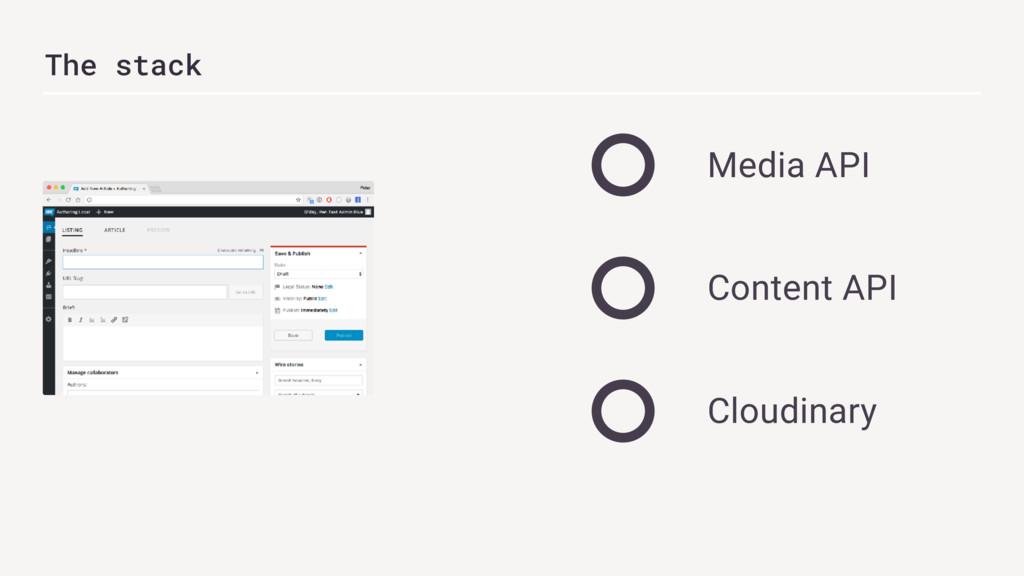 The stack Media API Content API Cloudinary