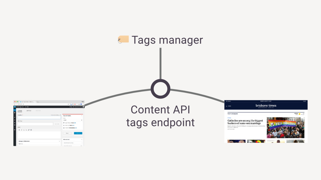 Content API tags endpoint ! Tags manager
