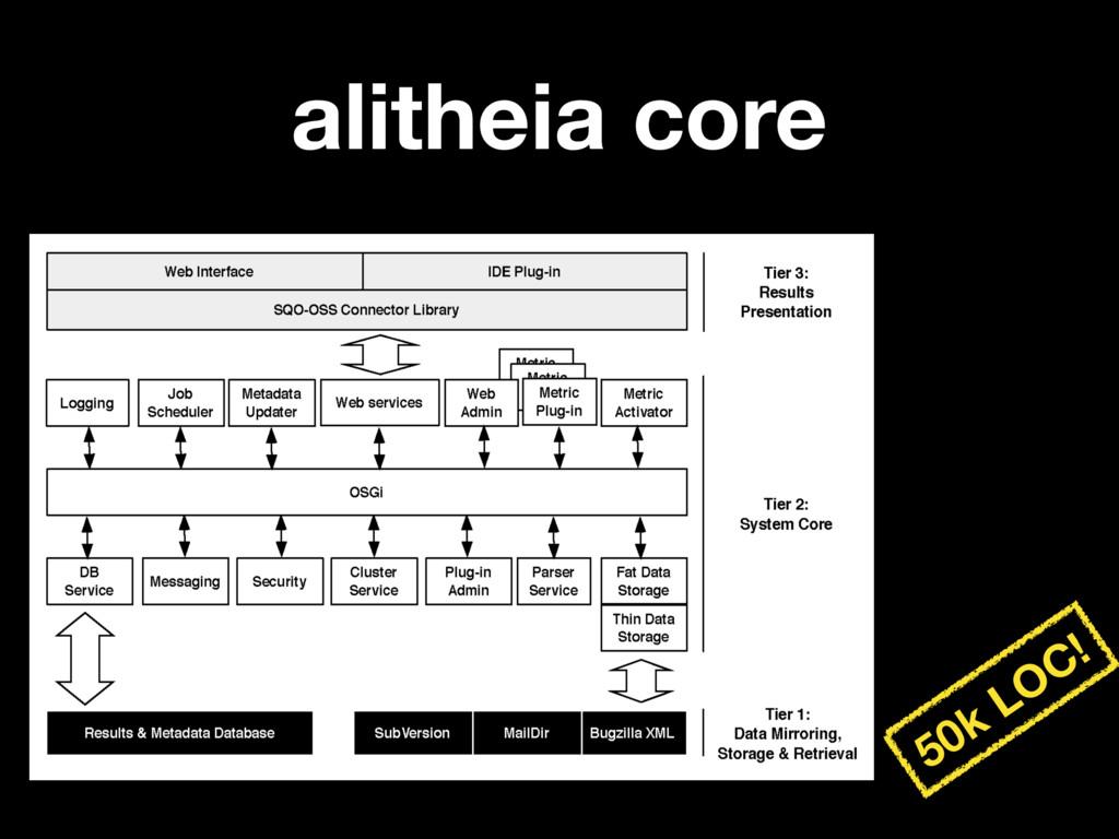 alitheia core 50k LOC!
