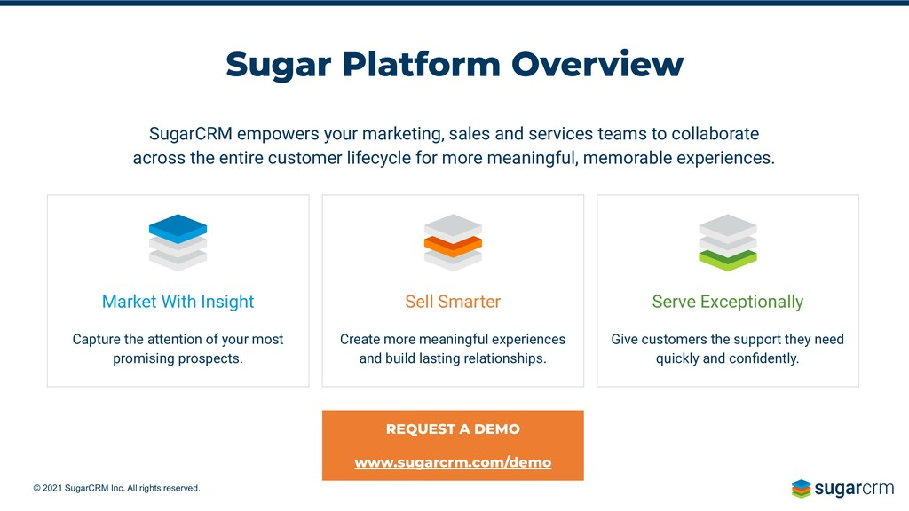 © 2021 SugarCRM Inc. All rights reserved. Sugar...