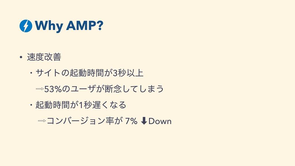 Why AMP? • վળ ɾαΠτͷىಈ͕ؒ3ඵҎ্ ɹ53%ͷϢʔβ͕அ೦ͯ͠...