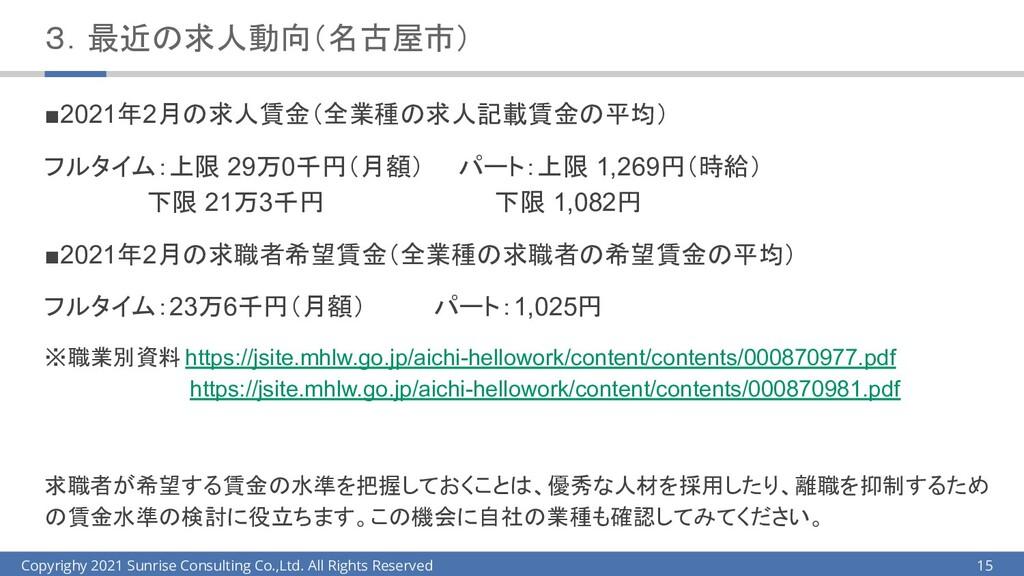 3.最近の求人動向(名古屋市) ■2021年2月の求人賃金(全業種の求人記載賃金の平均) フル...