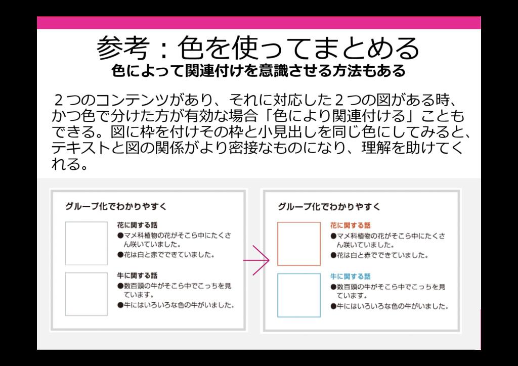 参考:色を使ってまとめる 2つのコンテンツがあり、それに対応した2つの図がある時、 かつ色で分...