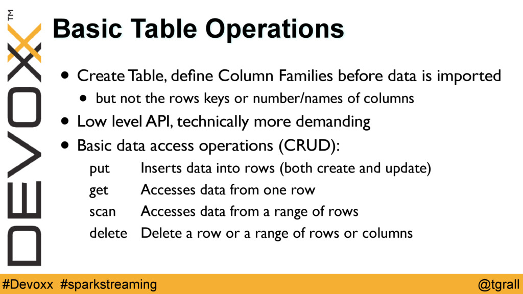 @tgrall #Devoxx #sparkstreaming Basic Table Ope...