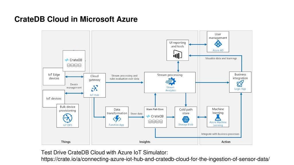 CrateDB Cloud in Microsoft Azure Test Drive Cra...