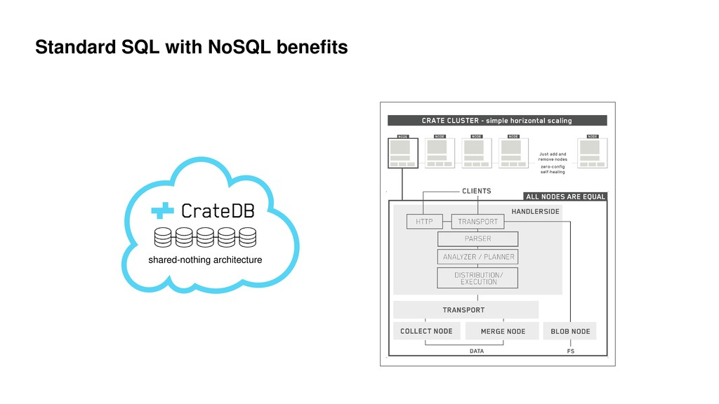 Standard SQL with NoSQL benefits shared-nothing...