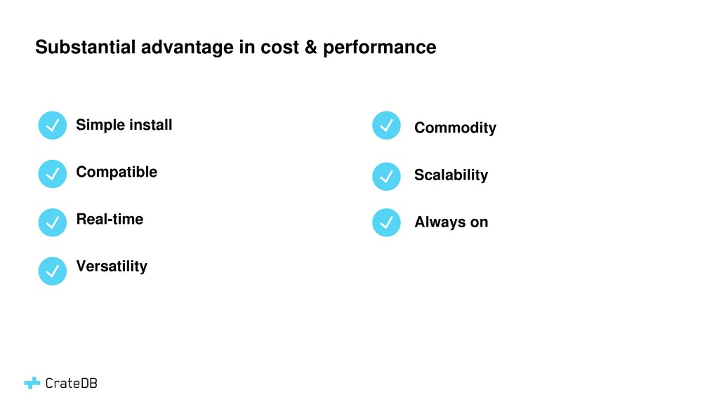 Substantial advantage in cost & performance Sim...