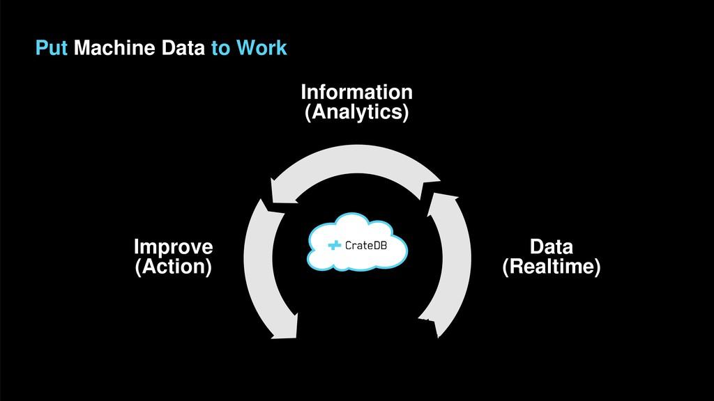 Put Machine Data to Work Information (Analytics...