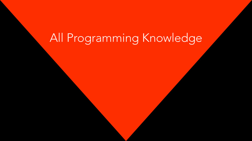All Programming Knowledge