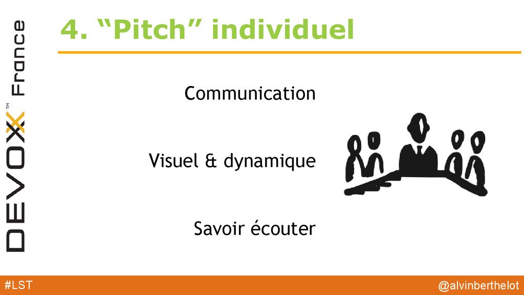 """4. """"Pitch"""" individuel Communication Visuel & dy..."""