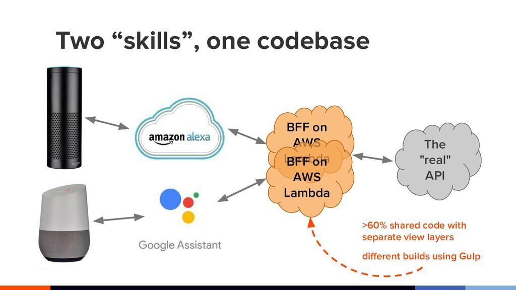 "Two ""skills"", one codebase BFF on AWS Lambda Th..."