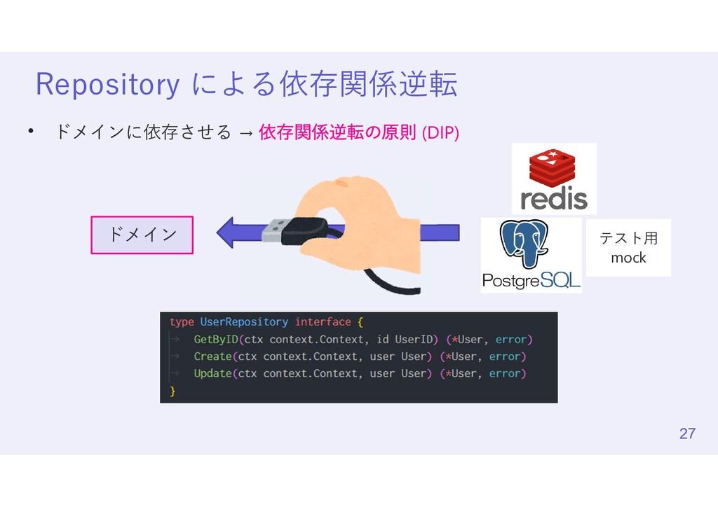• ドメインに依存させる → 依存関係逆転の原則 (DIP) Repository による依存...