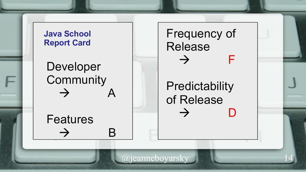 @jeanneboyarsky Java School Report Card Develop...