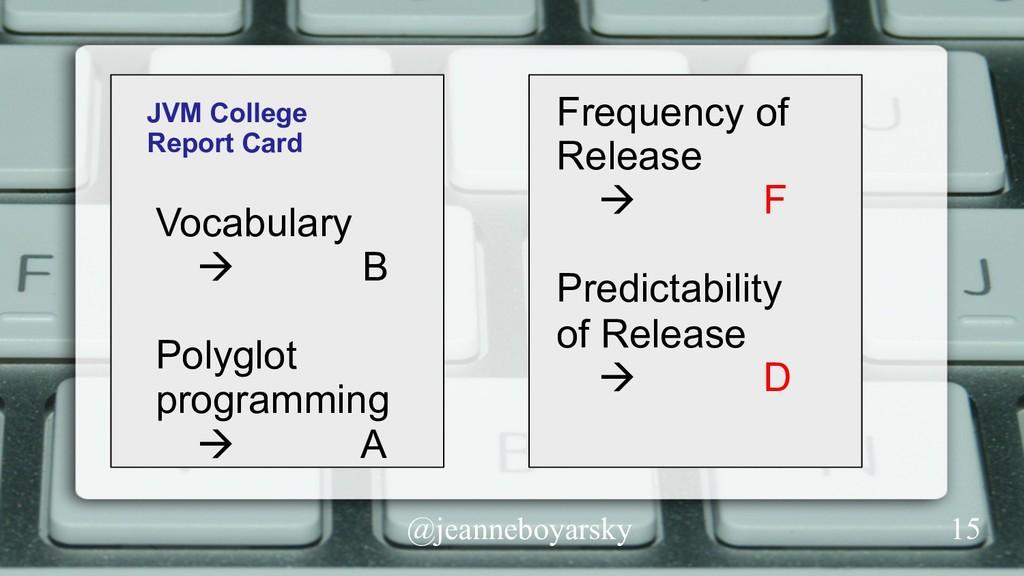 @jeanneboyarsky JVM College Report Card Vocabul...