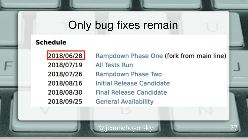 @jeanneboyarsky Only bug fixes remain Only bug ...