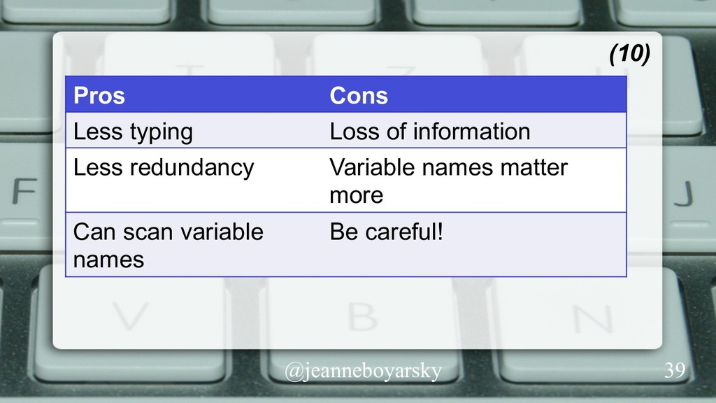 @jeanneboyarsky (10) Pros Cons Less typing Loss...
