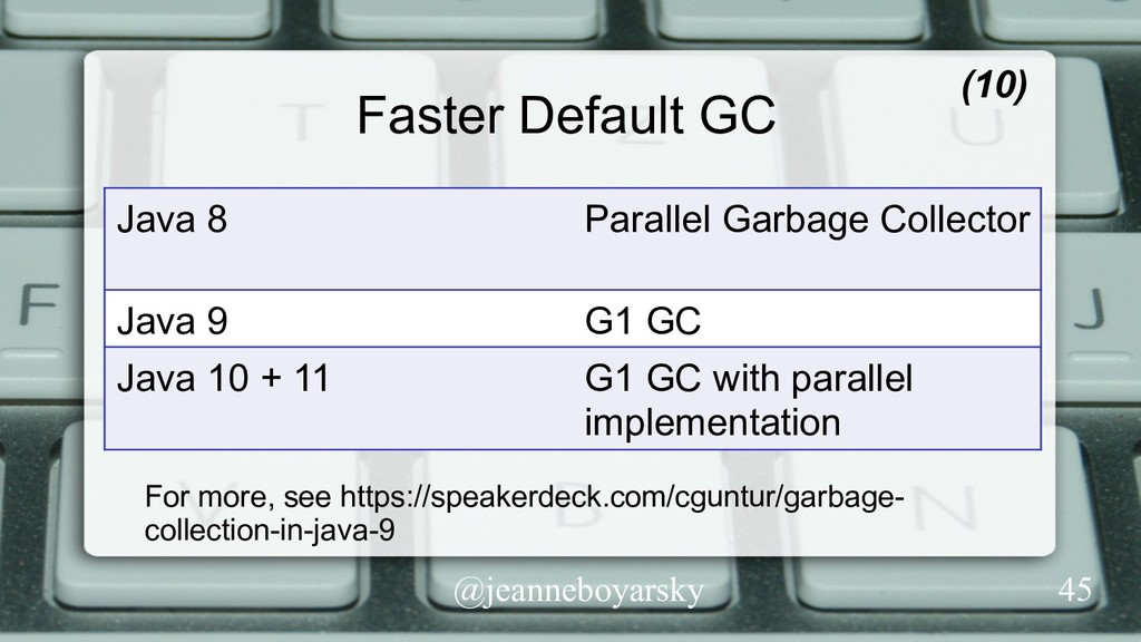 @jeanneboyarsky Faster Default GC Java 8 Parall...