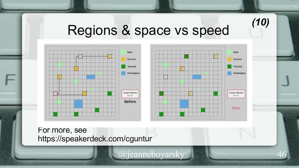 @jeanneboyarsky Regions & space vs speed (10) F...